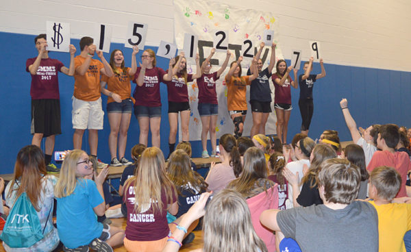 Central Mountain Middle School students hold up placards indicating the total amount raised for the 2nd annual Mini-THON: $15,122.79.